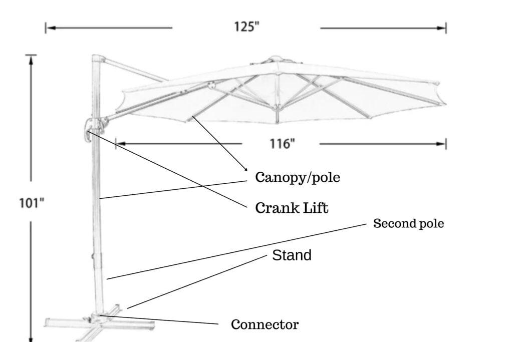 diagram of a cantilever umbrellaHOW TO SET UP CANTILEVER OUTDOOR PATIO UMBRELLA